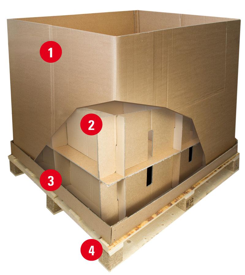 Aufbau einer Export- und Transportverpackung der Tillmann Verpackungen Schmalkalden GmbH