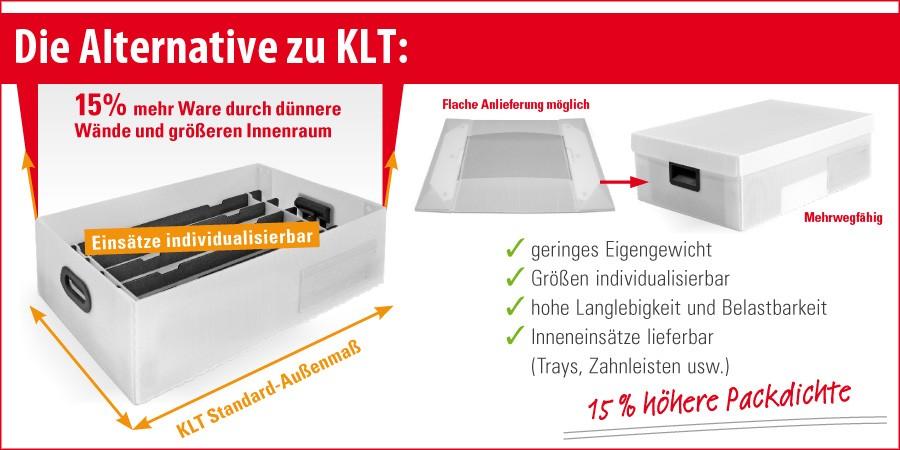 Volumenoptimierte Mehrwegtransportverpackung aus Hohlkammerplatten oder Wabenplatten der Tillmann Verpackungen mit 15% höherer Packdichte als alternative Verpackung zu Standard-KLT (Kleinladungsträger)